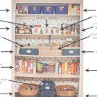 Kitchen Declutter Ideas