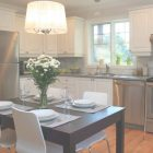 Remodeling Kitchen Ideas On A Budget