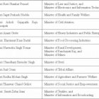 List Cabinet Ministers Of India
