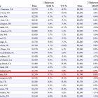 Average Rent For 2 Bedroom Apartment In Atlanta